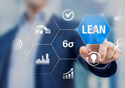 lean facility
